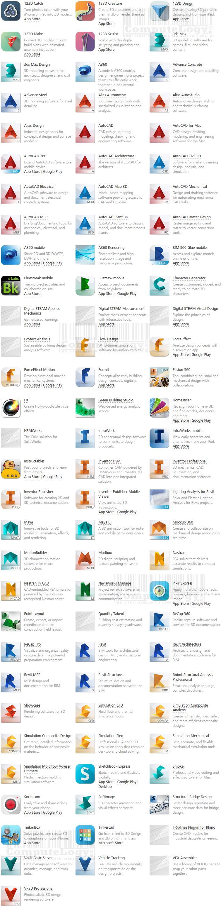 autodesk-software-list-computelogy.com